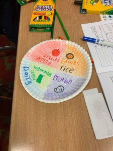 The students are showcasing their art skills by decorating their plates.